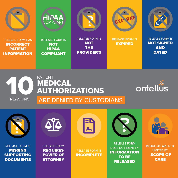10 Resons Patient Authorization Denied